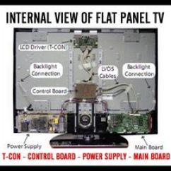 Vizio Tv Input Diagram Off Grid Solar Wiring 1000+ Images About Diy - Tips Tricks Ideas Repair On Pinterest | Home Entertainment Centers ...