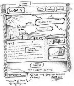 1000+ images about Web: Thumbnails, Roughs, Wireframes on