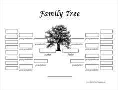 Explore your ancestry with this printable family unit