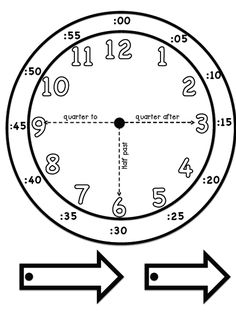 A clock template that can be used as a craft with the