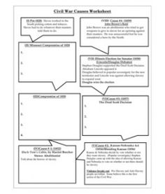 1000+ images about Homeschool- Social Studies on Pinterest