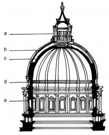 Early Rennaisance. Dome section drawing of the Duomo of