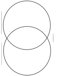 Printable Blank Venn Diagrams 2 Circle Venn Diagram