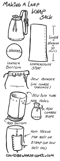 Do you want to make yourself some Viking garments. Here