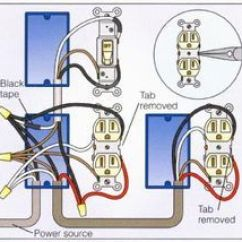 Quad Receptacle Wiring Diagram Cobalt Electron Dot 14 Two Gang Receptacles - Double Electrical Outlet   Remodel Ideas Pinterest Quad, Youtube ...