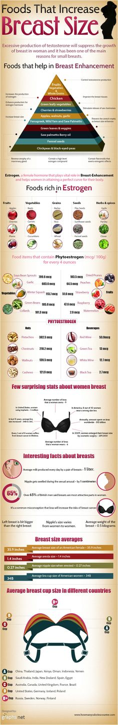 Increase cup Size in 30 Days with Breast Massage ...