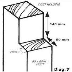 Do-It-Yourself Gazebo Plans Free #Gazebo_Blueprints #How