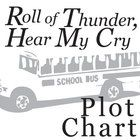 1000+ images about Roll of Thunder Hear my Cry series on