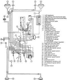 Jeep Wiring Diagrams  1976 and 1977 CJ | 1976 Jeep CJ5