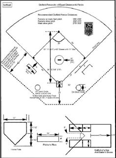 little league baseball field diagram pioneer mixtrax wiring 1000+ images about / softball essentials on pinterest | field, scores ...