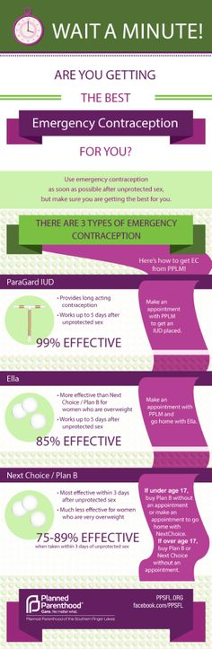plan b birth control effectiveness