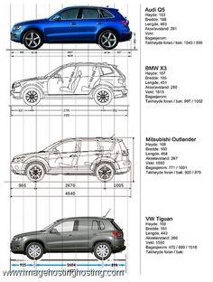 Audi Q5 Dimensions Wallpaper Http Wallpaperzoocom