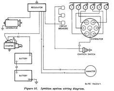 Willys Wagon Steering Willys Wagon Trailer Wiring Diagram