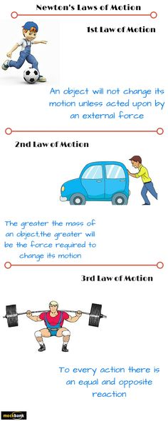 Newtons Laws Motion Examples Worksheet