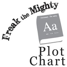 FREAK THE MIGHTY Figurative Language Analyzer (96 quotes