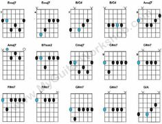 Guitar chords, Guitar chord chart and Guitar on Pinterest
