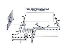 SWIMMING POOL PLUMBING SYSTEMS (800) 766 5259 www