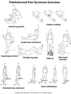 Exercise, Heels and Pain d'epices on Pinterest