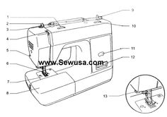 Resources For Euro-Pro Sewing Machines and Free Manuals