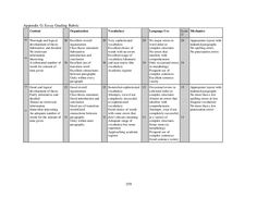 1000+ images about Paragraph Rubrics on Pinterest
