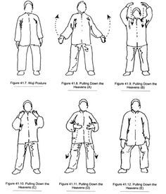 Exercise chart, Qigong and Exercise on Pinterest