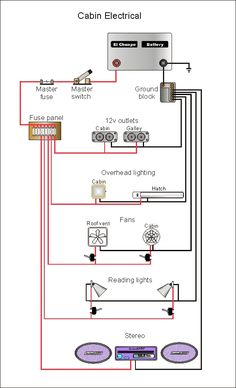 Prowler Travel Trailer Wiring Diagram Camper Trailer Wiring