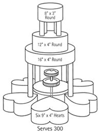 Wilton's cake size reference page- how many people will