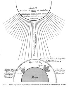 Our Friend, the Sun: Images of Light Therapeutics on