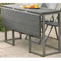 Canadian tire, Patio and Loft on Pinterest