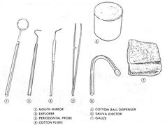 Dental instruments and their names. This is helpful for