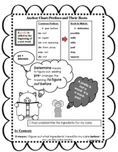 1000+ images about Reading Worksheets for Struggling