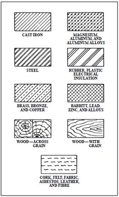 Mechanical Drawing Cross Hatching of Material Symbols