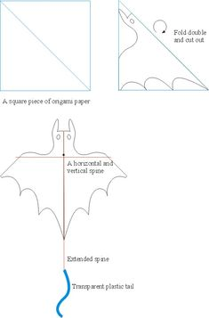 DIY Kite really, designing and creating your own kite is a