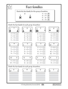 multiplication-drill-sheets-2-times-table-1.gif (780×1009