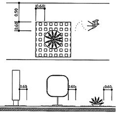 Drop off area dimensions // URBAN DESIGN CONSIDERATIONS