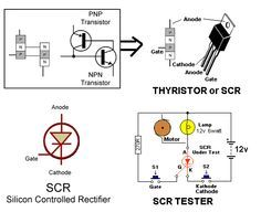 OVER- / UNDER-VOLTAGE PROTECTION OF ELECTRICAL APPLIANCES