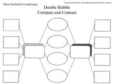 compare problem and solutions graphic organizer