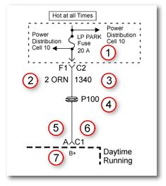 How To Read Wiring Diagrams For Cars On How Download Wirning Diagrams