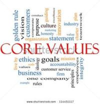 creative design mission statement   Company Vision ...