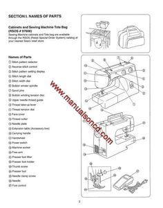 Singer 4206 Sewing Machine Manual. Here are just a few
