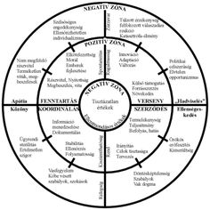 Roger Hart's Ladder of Participation (in service learning