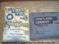 Homemade furnace refractories The refractory mix is