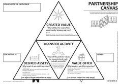 McKinsey GE Matrix Software for Product Portfolio Analysis