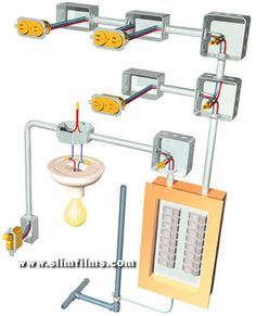 House Wiring Wiring Of A House Wiring Image Wiring Diagram