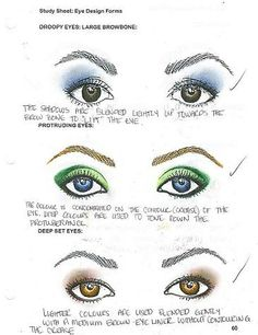 Hooded Eye Makeup Diagram.Hooded Eye Makeup Diagram Saubhaya Makeup