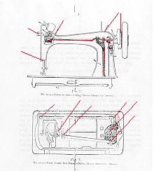 1000+ images about Sewing machines 2 on Pinterest