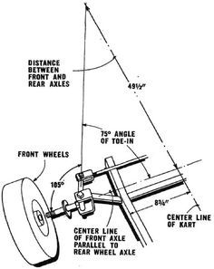 COUNTRY CLIPPER JAZEE ONE LAWNMOWER REPAIR PARTS MANUAL