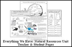 Natural resources, First grade and Student-centered