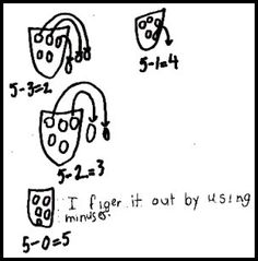 Math problem solving, Math problems and Problem solving on