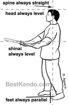 Kendo information for people who practice the Way of the